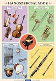 Zenei tablók